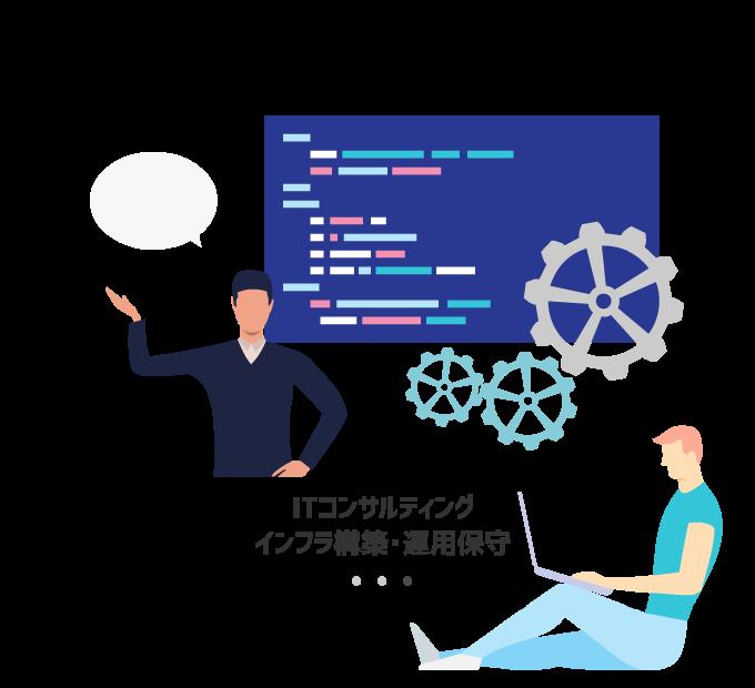 ITコンサルティング インフラ構築・運用保守